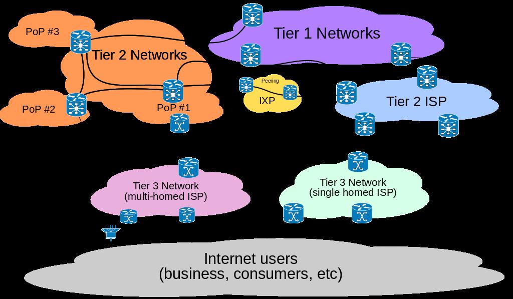 Internet_conexión